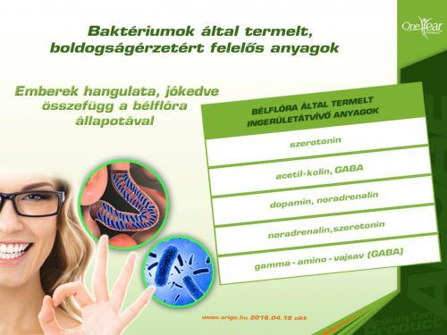 argo készítmények az oszteokondrozisra